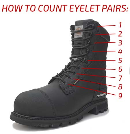 1f587e36da5a How many eyelets or holes are on your shoes  Count how many total holes you  have and divide by two – or count how many holes are down one side.