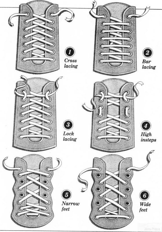 Shoe lacing patterns for hockey skates