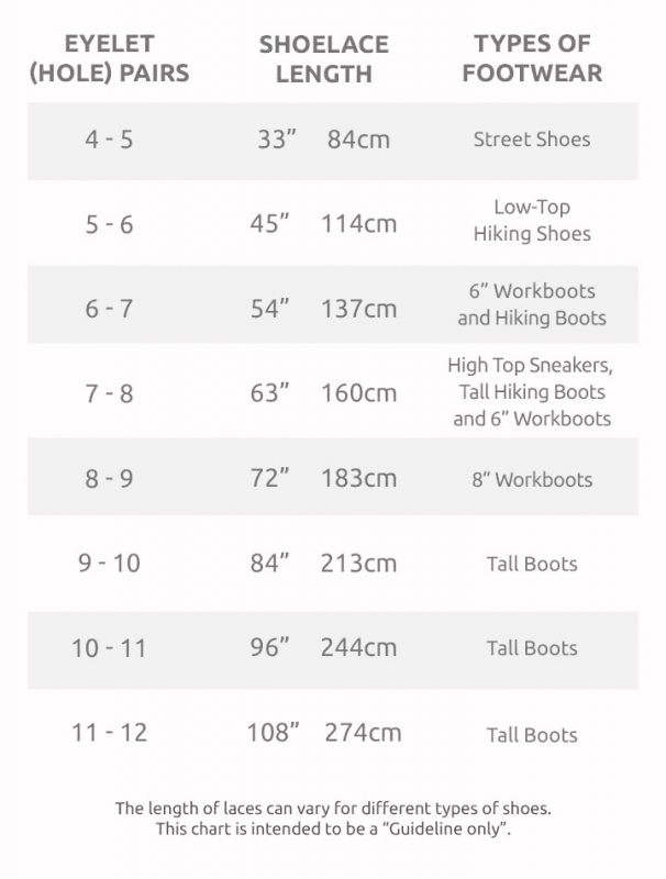 Shoelace size chart for mobile