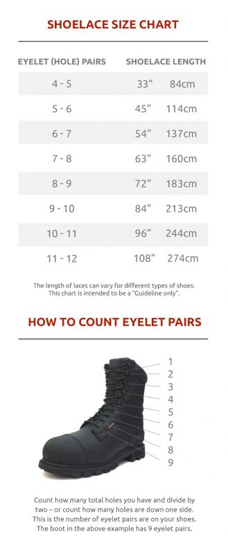 Shoelace size chart for Ironlace boot laces and shoelaces
